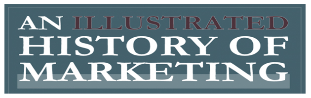 marketinghistory